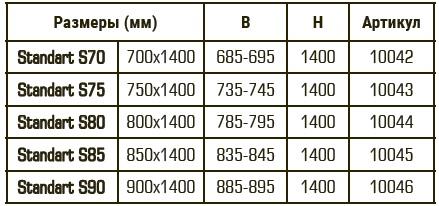 Размеры и артикулы Боковой стенки